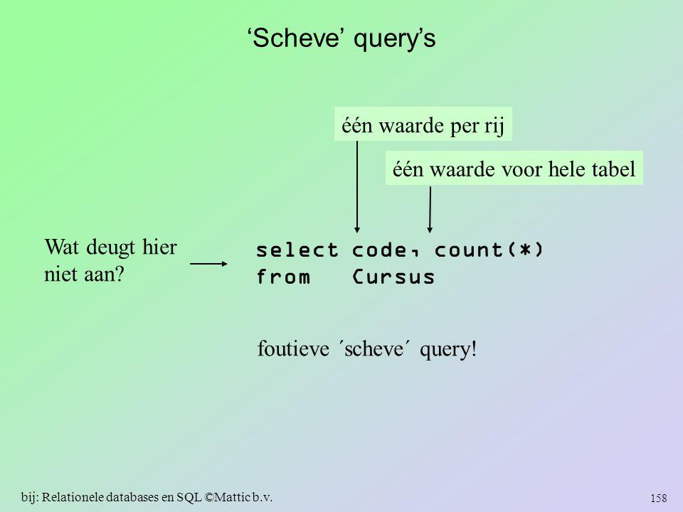 'Scheve' query's select code, count(*) from Cursus één waarde per rij één waarde voor hele tabel Wat deugt hier niet aan? foutieve ´scheve´ query! 158
