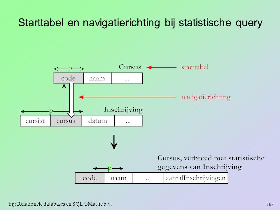 Starttabel en navigatierichting bij statistische query 167 bij: Relationele databases en SQL ©Mattic b.v.