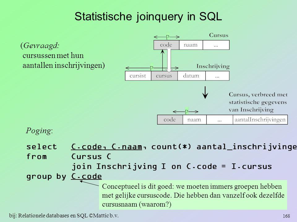 Statistische joinquery in SQL (Gevraagd: cursussen met hun aantallen inschrijvingen) Poging: select C.code, C.naam, count(*) aantal_inschrijvingen fro