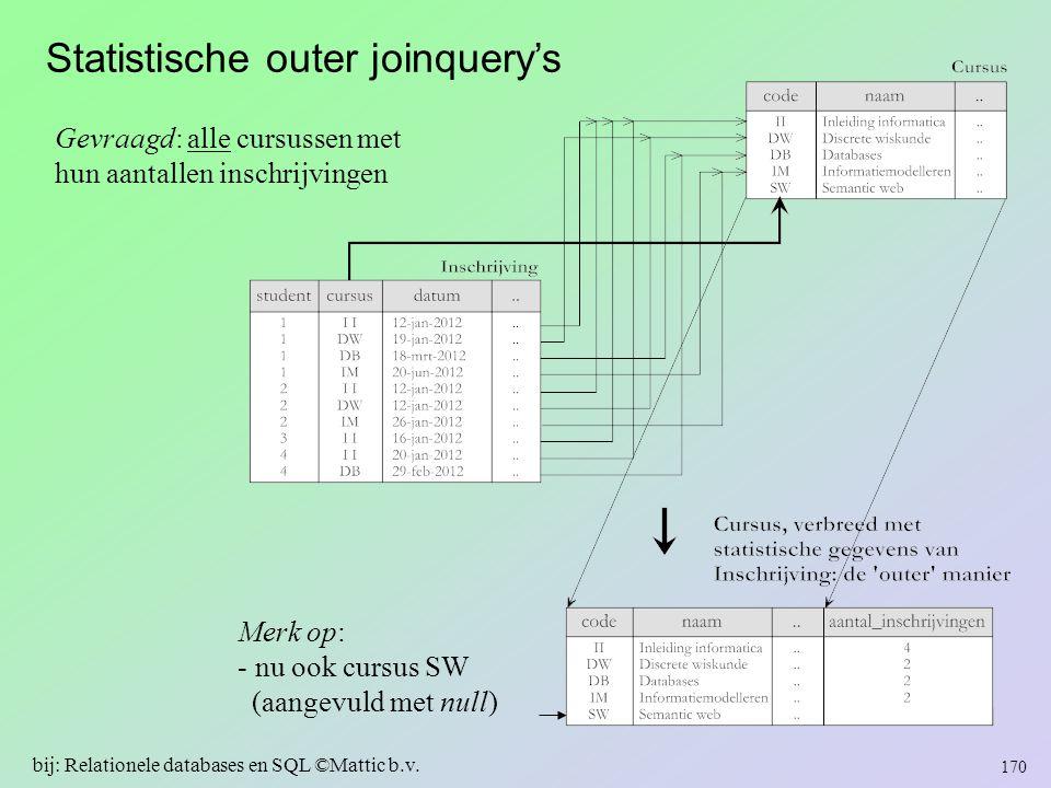 Statistische outer joinquery's 170 bij: Relationele databases en SQL ©Mattic b.v. Gevraagd: alle cursussen met hun aantallen inschrijvingen Merk op: -