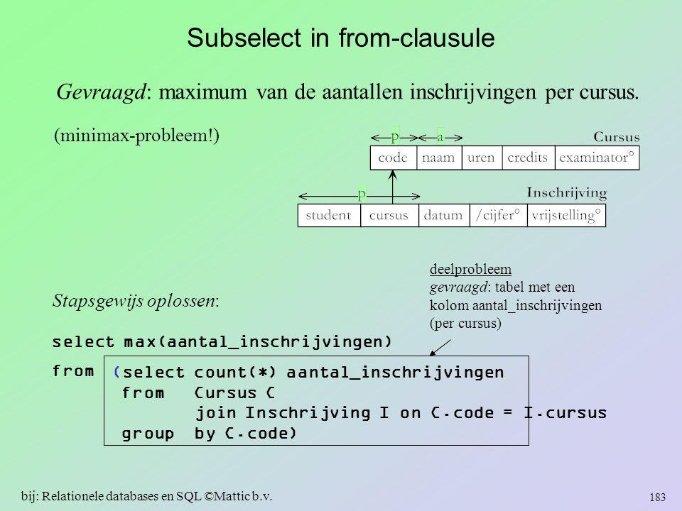 Subselect in from-clausule Gevraagd: maximum van de aantallen inschrijvingen per cursus. (minimax-probleem!) (select count(*) aantal_inschrijvingen fr