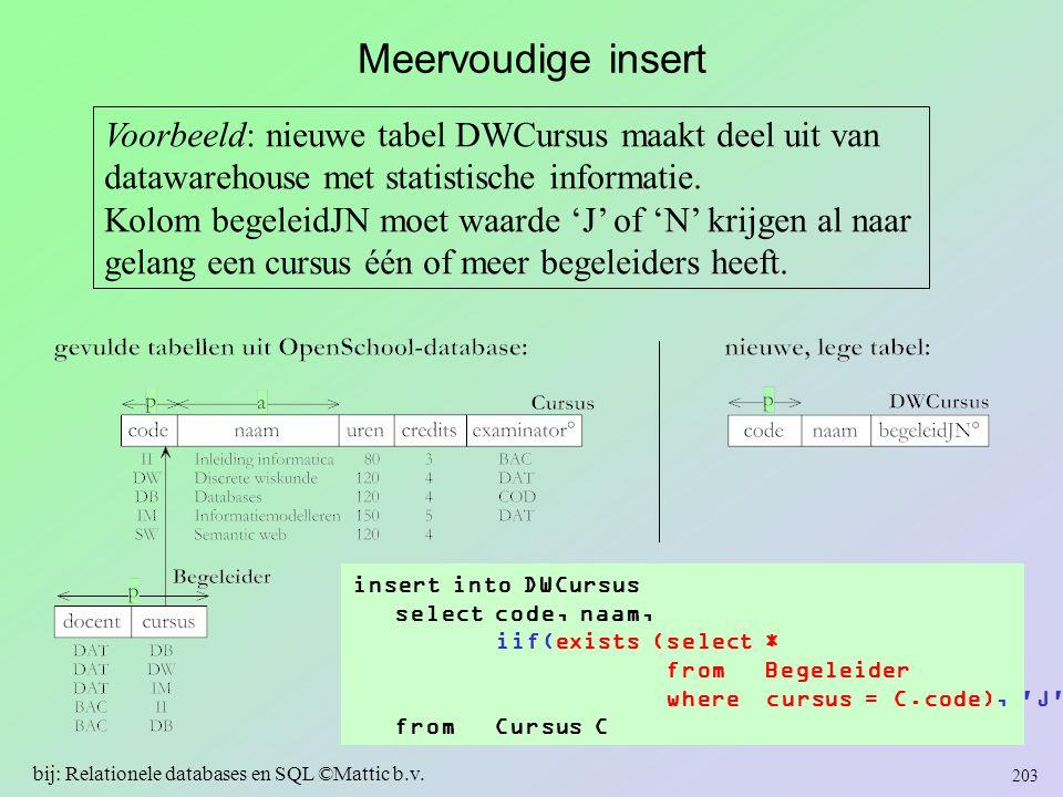 Meervoudige insert Voorbeeld: nieuwe tabel DWCursus maakt deel uit van datawarehouse met statistische informatie. Kolom begeleidJN moet waarde 'J' of
