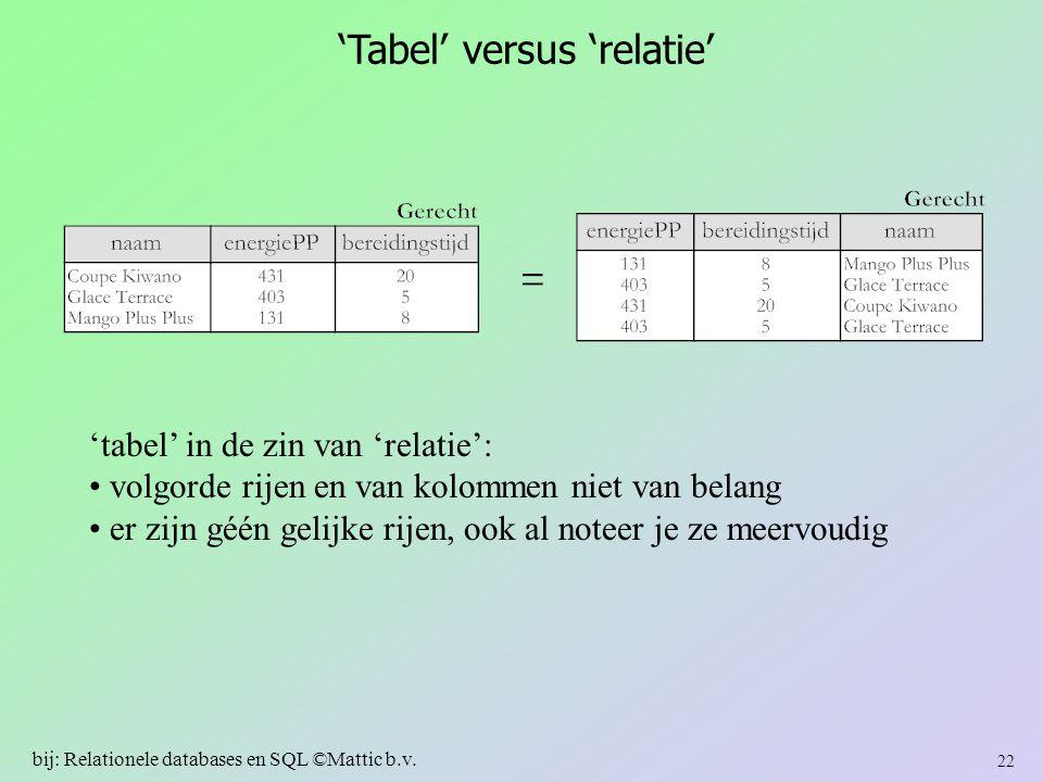 'Tabel' versus 'relatie' 'tabel' in de zin van 'relatie': volgorde rijen en van kolommen niet van belang er zijn géén gelijke rijen, ook al noteer je