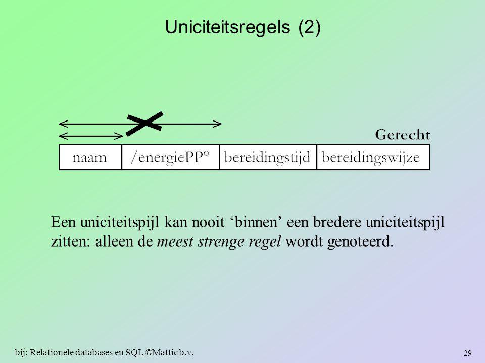 Uniciteitsregels (2) Een uniciteitspijl kan nooit 'binnen' een bredere uniciteitspijl zitten: alleen de meest strenge regel wordt genoteerd. 29 bij: R