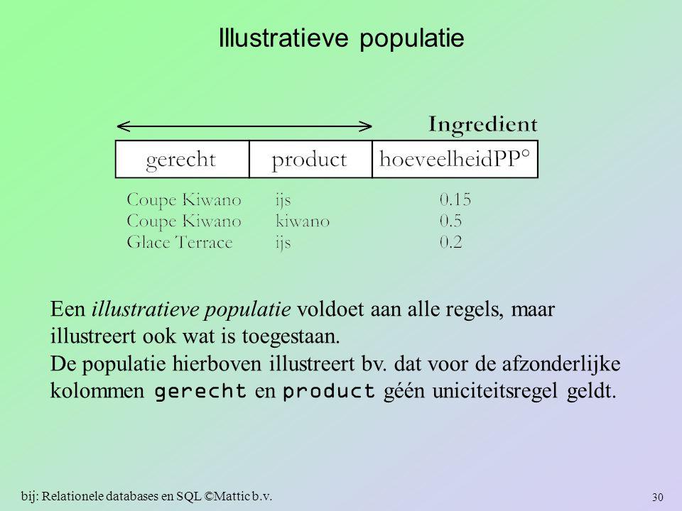 Illustratieve populatie Een illustratieve populatie voldoet aan alle regels, maar illustreert ook wat is toegestaan. De populatie hierboven illustreer