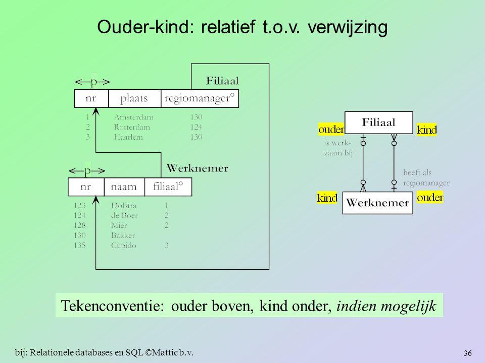 Ouder-kind: relatief t.o.v. verwijzing Tekenconventie: ouder boven, kind onder, indien mogelijk 36 bij: Relationele databases en SQL ©Mattic b.v.