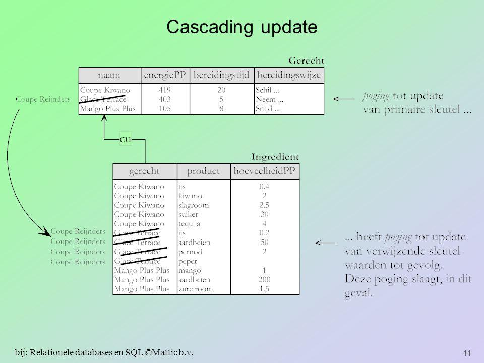 Cascading update 44 bij: Relationele databases en SQL ©Mattic b.v.