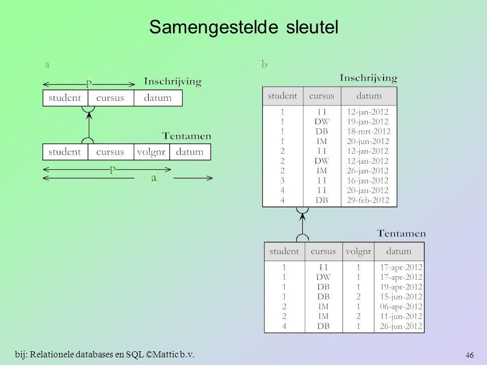 Samengestelde sleutel 46 bij: Relationele databases en SQL ©Mattic b.v.