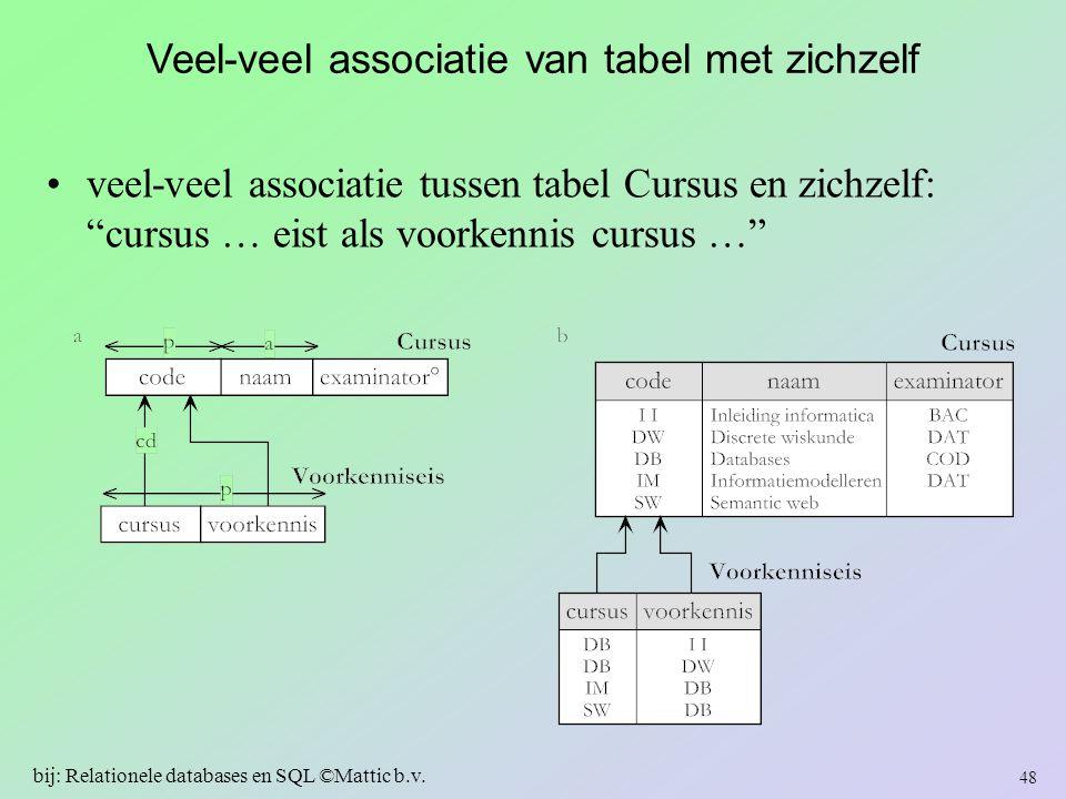 """Veel-veel associatie van tabel met zichzelf veel-veel associatie tussen tabel Cursus en zichzelf: """"cursus … eist als voorkennis cursus …"""" 48 bij: Rela"""