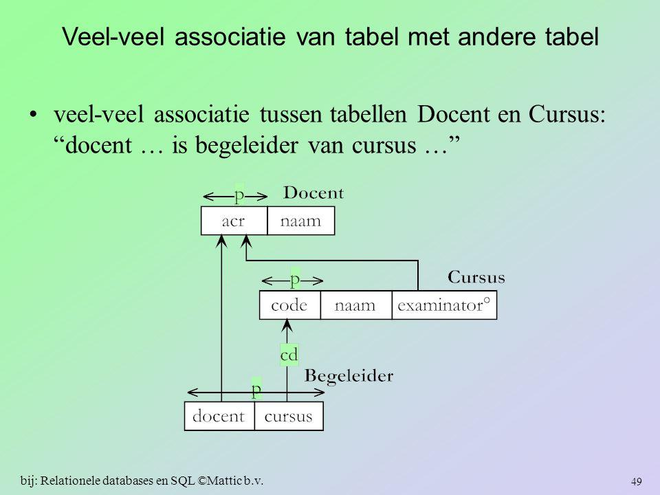 """Veel-veel associatie van tabel met andere tabel veel-veel associatie tussen tabellen Docent en Cursus: """"docent … is begeleider van cursus …"""" 49 bij: R"""
