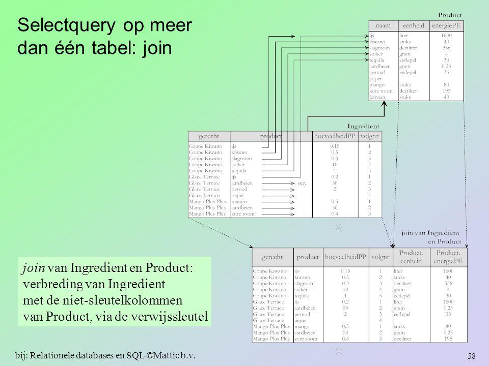 Selectquery op meer dan één tabel: join join van Ingredient en Product: verbreding van Ingredient met de niet-sleutelkolommen van Product, via de verw