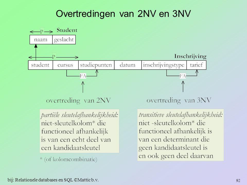 Overtredingen van 2NV en 3NV 92 bij: Relationele databases en SQL ©Mattic b.v.
