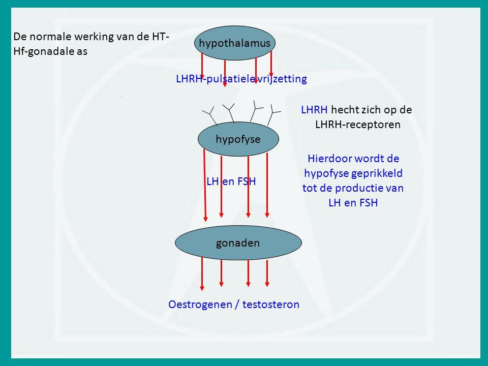 hypothalamus hypofyse LHRH-pulsatiele vrijzetting LHRH hecht zich op de LHRH-receptoren LH en FSH gonaden Hierdoor wordt de hypofyse geprikkeld tot de productie van LH en FSH Oestrogenen / testosteron De normale werking van de HT- Hf-gonadale as