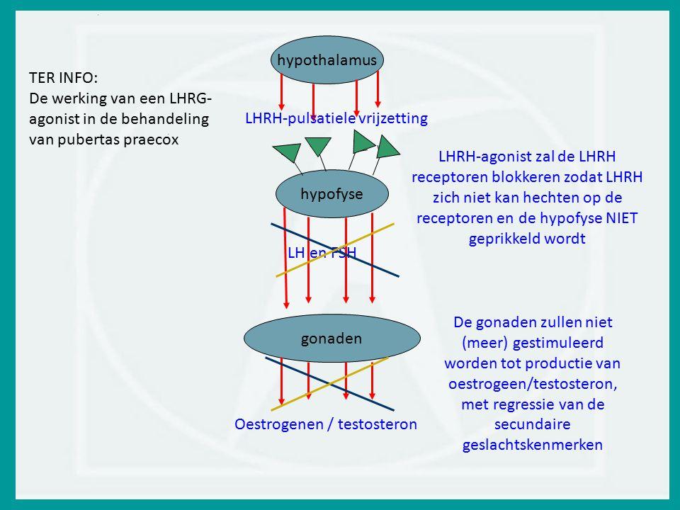 hypothalamus hypofyse LHRH-pulsatiele vrijzetting LHRH-agonist zal de LHRH receptoren blokkeren zodat LHRH zich niet kan hechten op de receptoren en de hypofyse NIET geprikkeld wordt LH en FSH gonaden De gonaden zullen niet (meer) gestimuleerd worden tot productie van oestrogeen/testosteron, met regressie van de secundaire geslachtskenmerken Oestrogenen / testosteron TER INFO: De werking van een LHRG- agonist in de behandeling van pubertas praecox