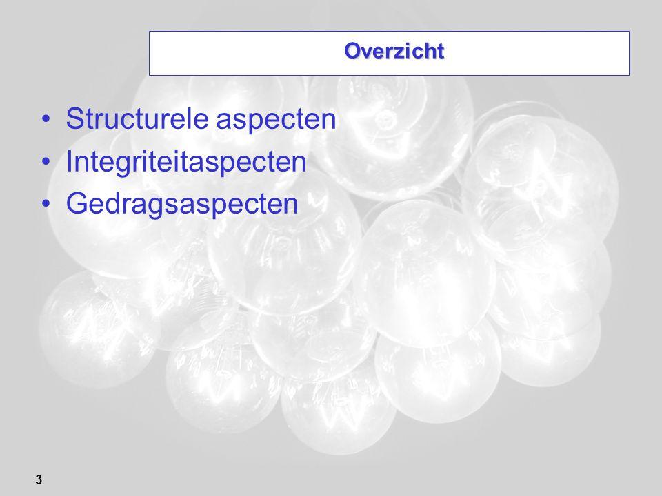 3 Overzicht Structurele aspecten Integriteitaspecten Gedragsaspecten