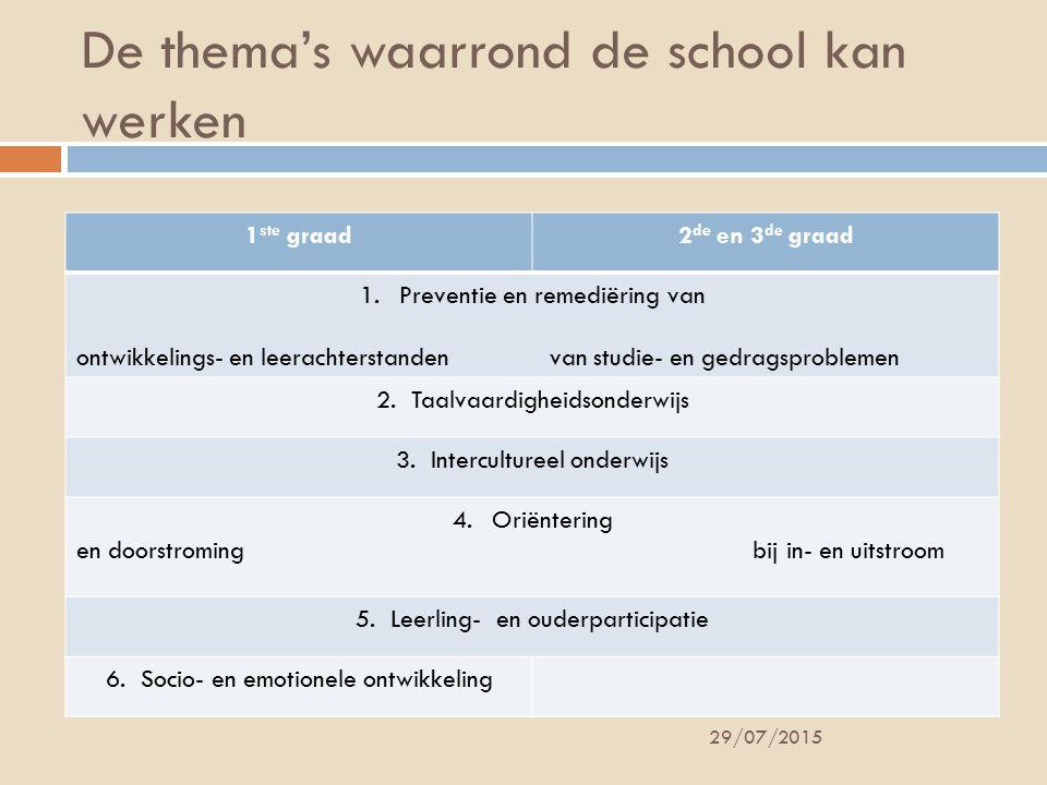 De thema's waarrond de school kan werken 29/07/2015 1 ste graad2 de en 3 de graad 1.Preventie en remediëring van ontwikkelings- en leerachterstanden van studie- en gedragsproblemen 2.