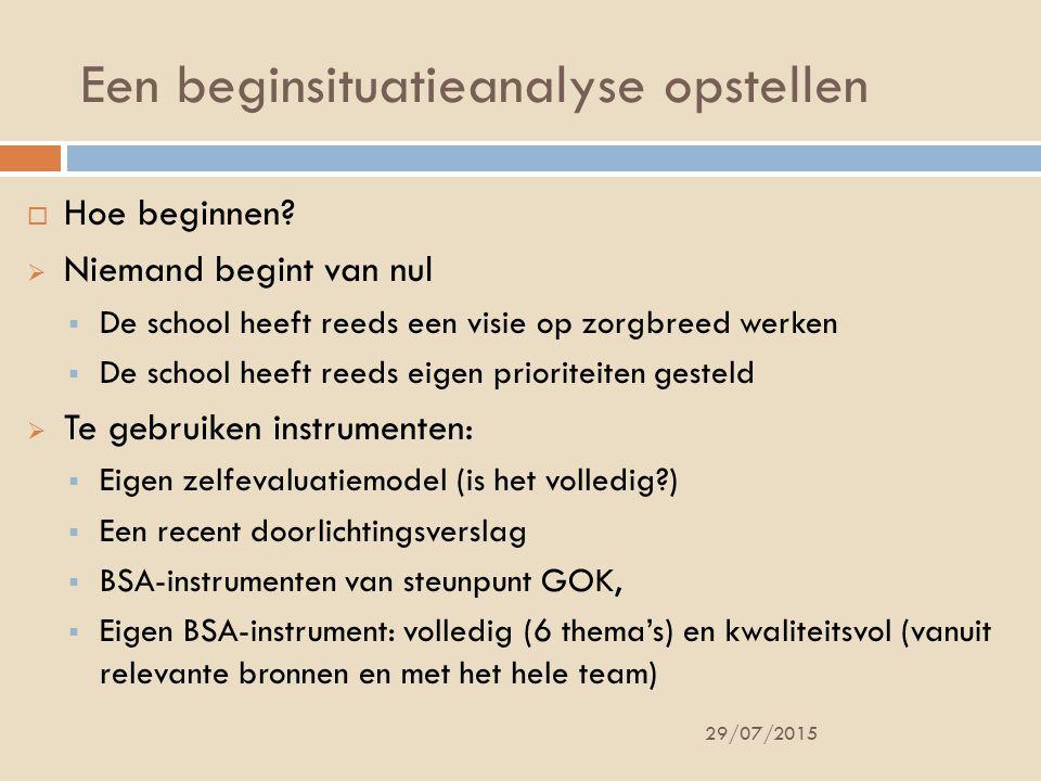 Een beginsituatieanalyse opstellen 29/07/2015  Hoe beginnen.