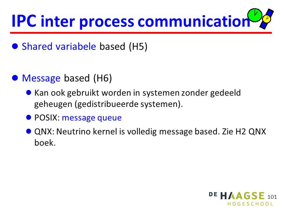 101 IPC inter process communication Shared variabele based (H5) Message based (H6) Kan ook gebruikt worden in systemen zonder gedeeld geheugen (gedist
