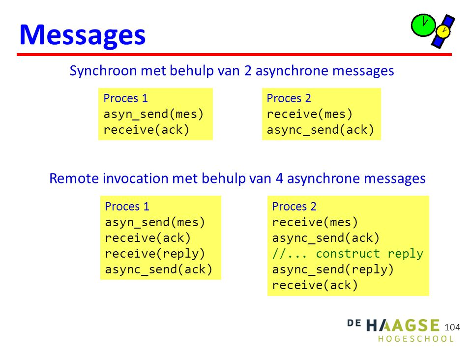 104 Messages Synchroon met behulp van 2 asynchrone messages Proces 1 asyn_send(mes) receive(ack) Proces 2 receive(mes) async_send(ack) Remote invocati