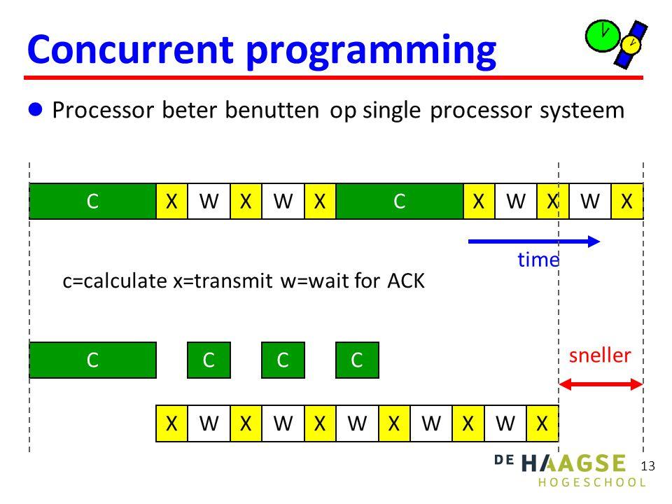 13 Processor beter benutten op single processor systeem Concurrent programming time XWXWXXWXWXCC c=calculate x=transmit w=wait for ACK XWXWX C XWXWXW