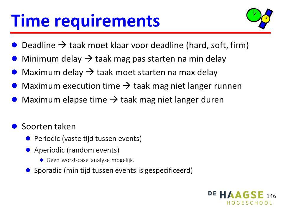 146 Time requirements Deadline  taak moet klaar voor deadline (hard, soft, firm) Minimum delay  taak mag pas starten na min delay Maximum delay  ta