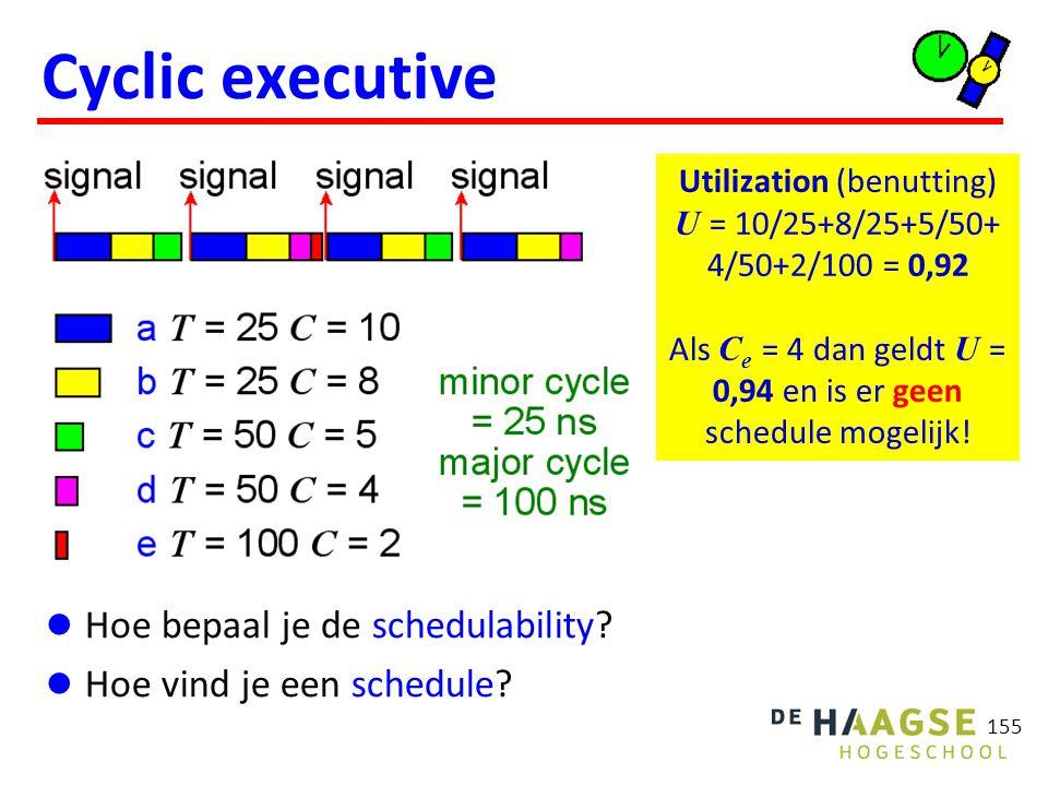 155 Cyclic executive Hoe bepaal je de schedulability? Hoe vind je een schedule? Utilization (benutting) U = 10/25+8/25+5/50+ 4/50+2/100 = 0,92 Als C e