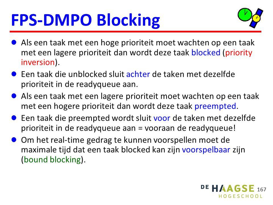 167 FPS-DMPO Blocking Als een taak met een hoge prioriteit moet wachten op een taak met een lagere prioriteit dan wordt deze taak blocked (priority in