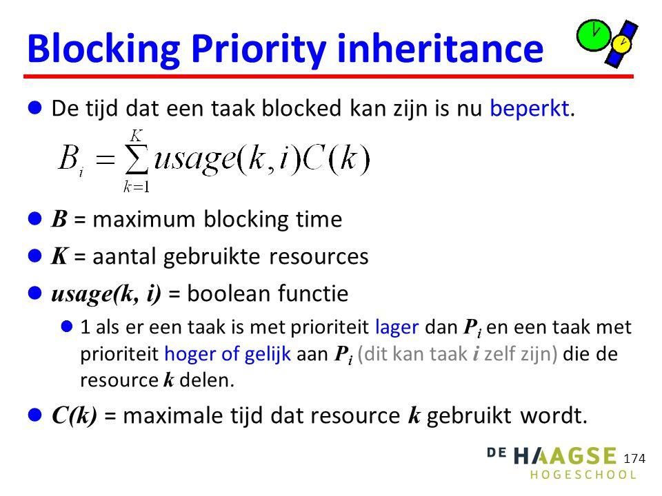 174 Blocking Priority inheritance De tijd dat een taak blocked kan zijn is nu beperkt. B = maximum blocking time K = aantal gebruikte resources usage(