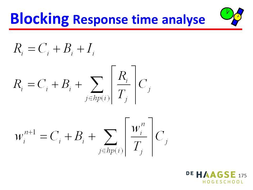 175 Blocking Response time analyse