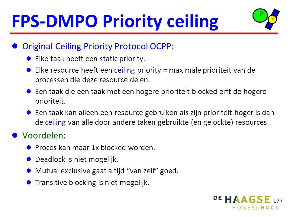 177 FPS-DMPO Priority ceiling Original Ceiling Priority Protocol OCPP: Elke taak heeft een static priority. Elke resource heeft een ceiling priority =