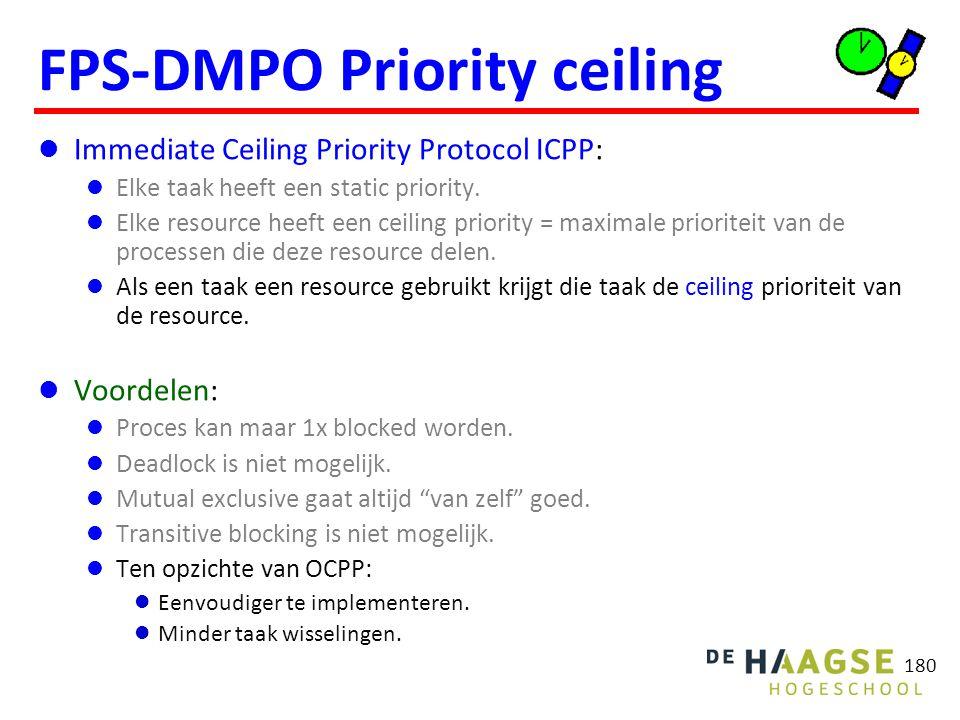 180 FPS-DMPO Priority ceiling Immediate Ceiling Priority Protocol ICPP: Elke taak heeft een static priority. Elke resource heeft een ceiling priority
