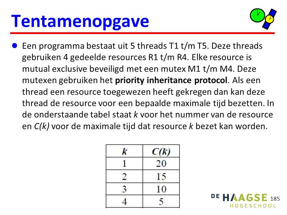 Tentamenopgave Een programma bestaat uit 5 threads T1 t/m T5. Deze threads gebruiken 4 gedeelde resources R1 t/m R4. Elke resource is mutual exclusive