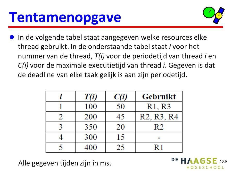 Tentamenopgave In de volgende tabel staat aangegeven welke resources elke thread gebruikt. In de onderstaande tabel staat i voor het nummer van de thr