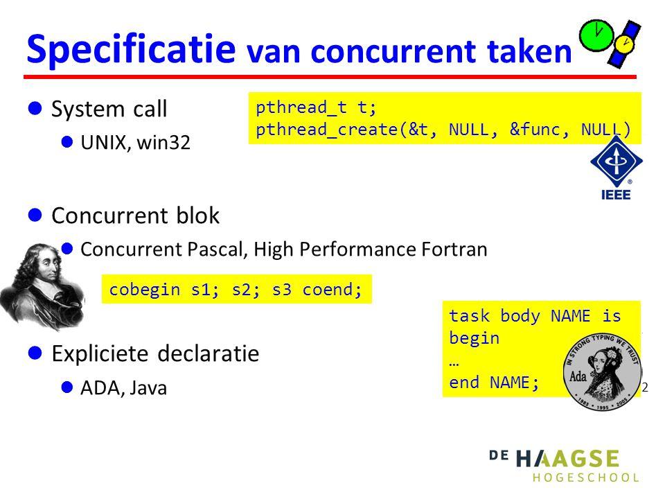 22 Specificatie van concurrent taken System call UNIX, win32 Concurrent blok Concurrent Pascal, High Performance Fortran Expliciete declaratie ADA, Ja