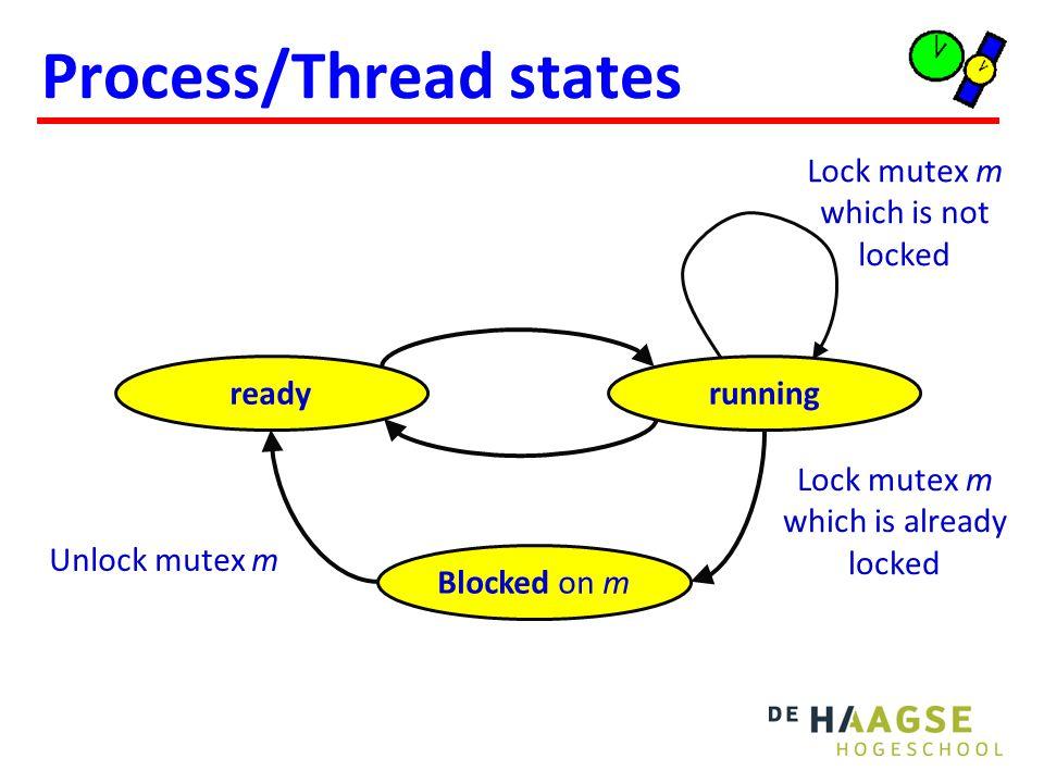 Process/Thread states runningready Blocked on m Lock mutex m which is already locked Unlock mutex m Lock mutex m which is not locked