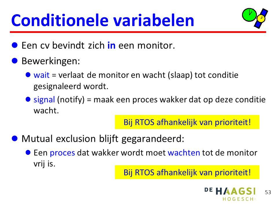 53 Conditionele variabelen Een cv bevindt zich in een monitor. Bewerkingen: wait = verlaat de monitor en wacht (slaap) tot conditie gesignaleerd wordt