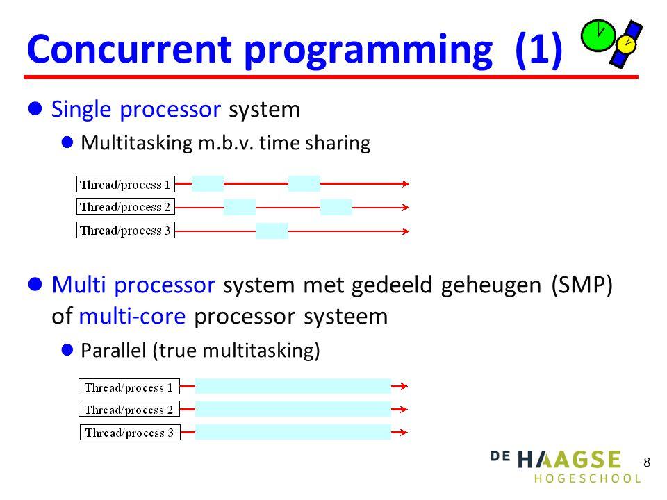 8 Concurrent programming (1) Single processor system Multitasking m.b.v. time sharing Multi processor system met gedeeld geheugen (SMP) of multi-core