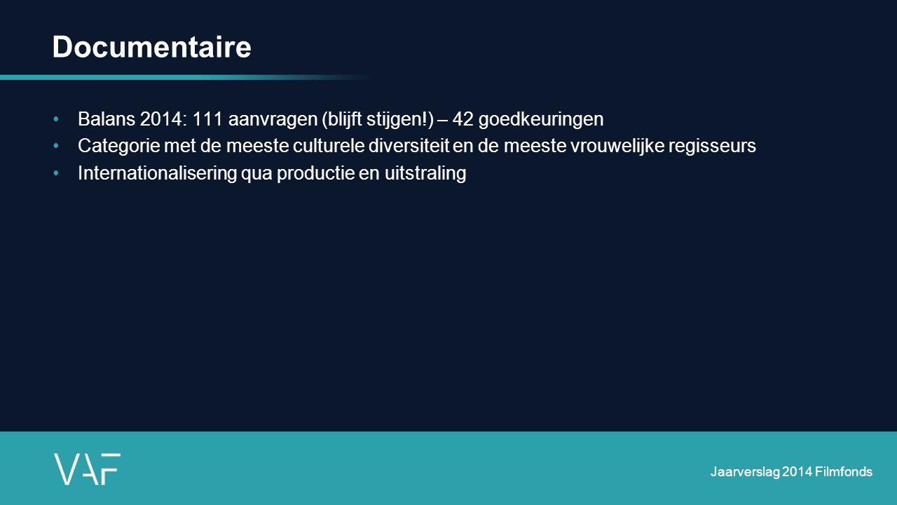 Documentaire Balans 2014: 111 aanvragen (blijft stijgen!) – 42 goedkeuringen Categorie met de meeste culturele diversiteit en de meeste vrouwelijke regisseurs Internationalisering qua productie en uitstraling Jaarverslag 2014 Filmfonds