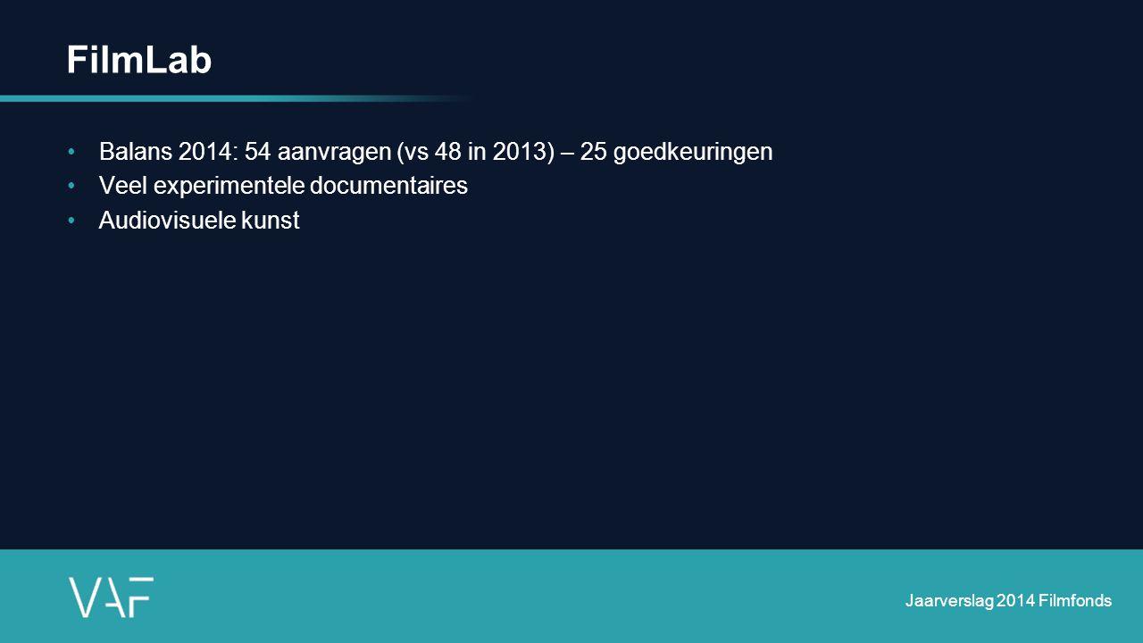 FilmLab Balans 2014: 54 aanvragen (vs 48 in 2013) – 25 goedkeuringen Veel experimentele documentaires Audiovisuele kunst Jaarverslag 2014 Filmfonds
