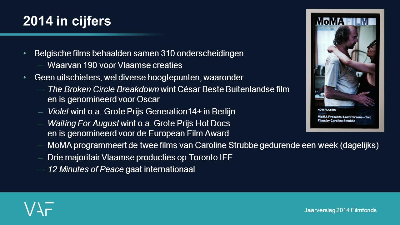 2014 in cijfers Belgische films behaalden samen 310 onderscheidingen –Waarvan 190 voor Vlaamse creaties Geen uitschieters, wel diverse hoogtepunten, waaronder –The Broken Circle Breakdown wint César Beste Buitenlandse film en is genomineerd voor Oscar –Violet wint o.a.