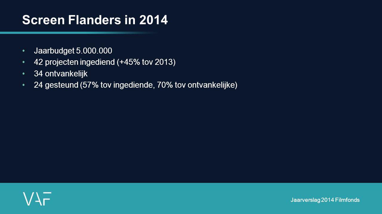 Screen Flanders in 2014 Jaarbudget 5.000.000 42 projecten ingediend (+45% tov 2013) 34 ontvankelijk 24 gesteund (57% tov ingediende, 70% tov ontvankelijke) Jaarverslag 2014 Filmfonds