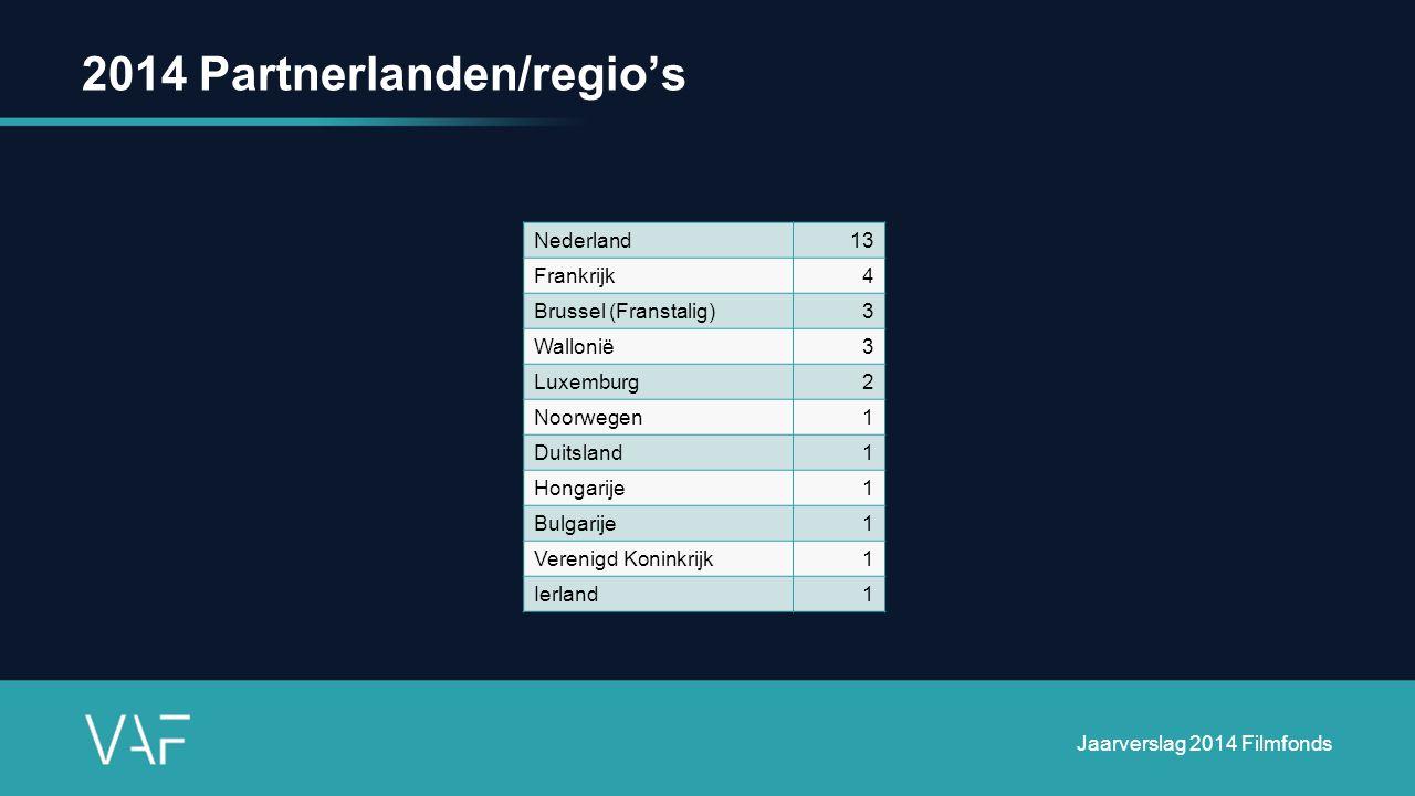 Jaarverslag 2014 Filmfonds 2014 Partnerlanden/regio's Nederland13 Frankrijk4 Brussel (Franstalig)3 Wallonië3 Luxemburg2 Noorwegen1 Duitsland1 Hongarije1 Bulgarije1 Verenigd Koninkrijk1 Ierland1