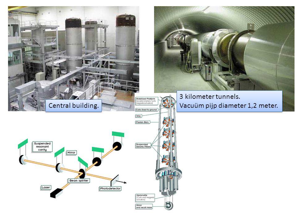 Central building.3 kilometer tunnels. Vacuüm pijp diameter 1,2 meter.