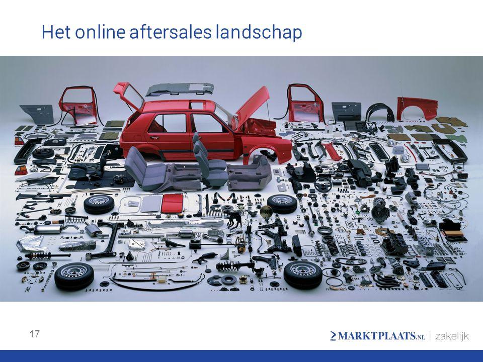17 Het online aftersales landschap