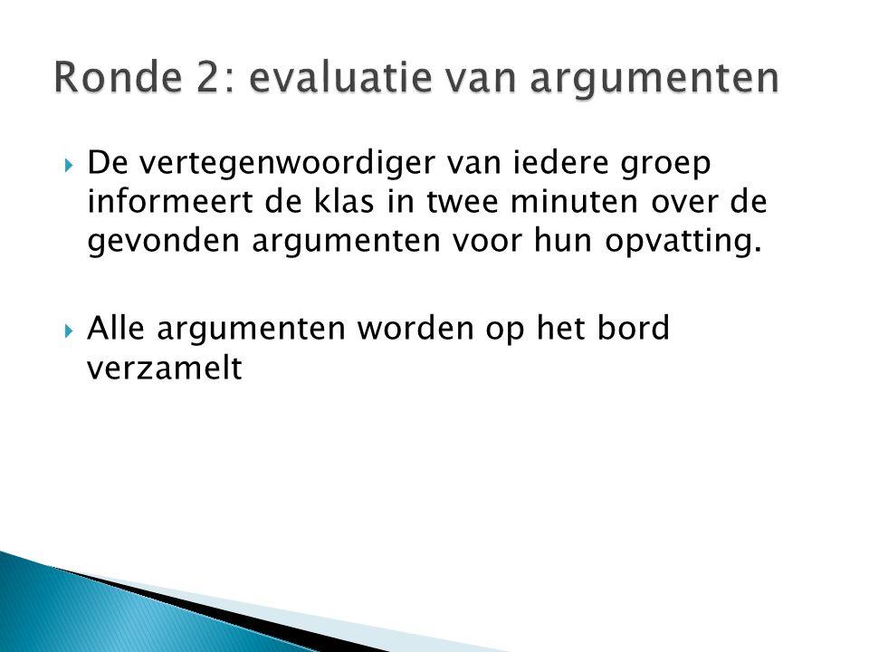  De vertegenwoordiger van iedere groep informeert de klas in twee minuten over de gevonden argumenten voor hun opvatting.  Alle argumenten worden op