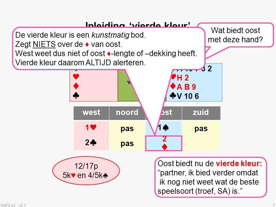 NdF2 h3 v0.18 Inleiding 'vierde kleur' 12/17p 5k♥ en 4/5k♣ Wat heeft partner west.