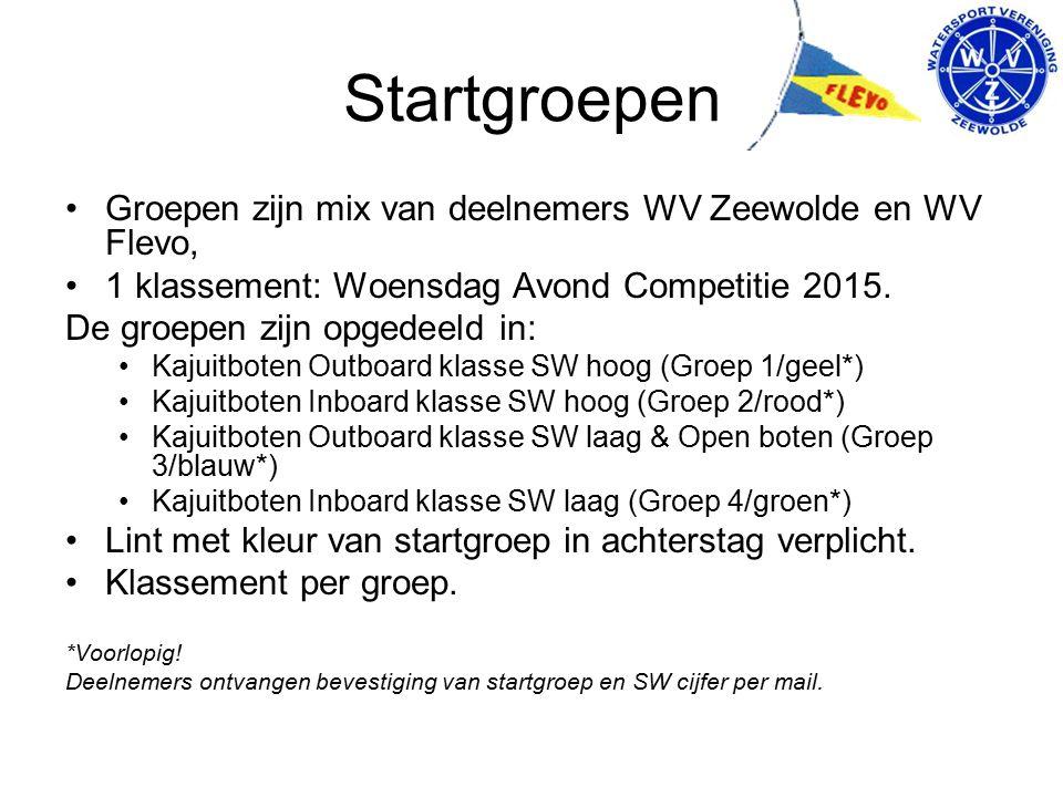 Startgroepen Groepen zijn mix van deelnemers WV Zeewolde en WV Flevo, 1 klassement: Woensdag Avond Competitie 2015. De groepen zijn opgedeeld in: Kaju