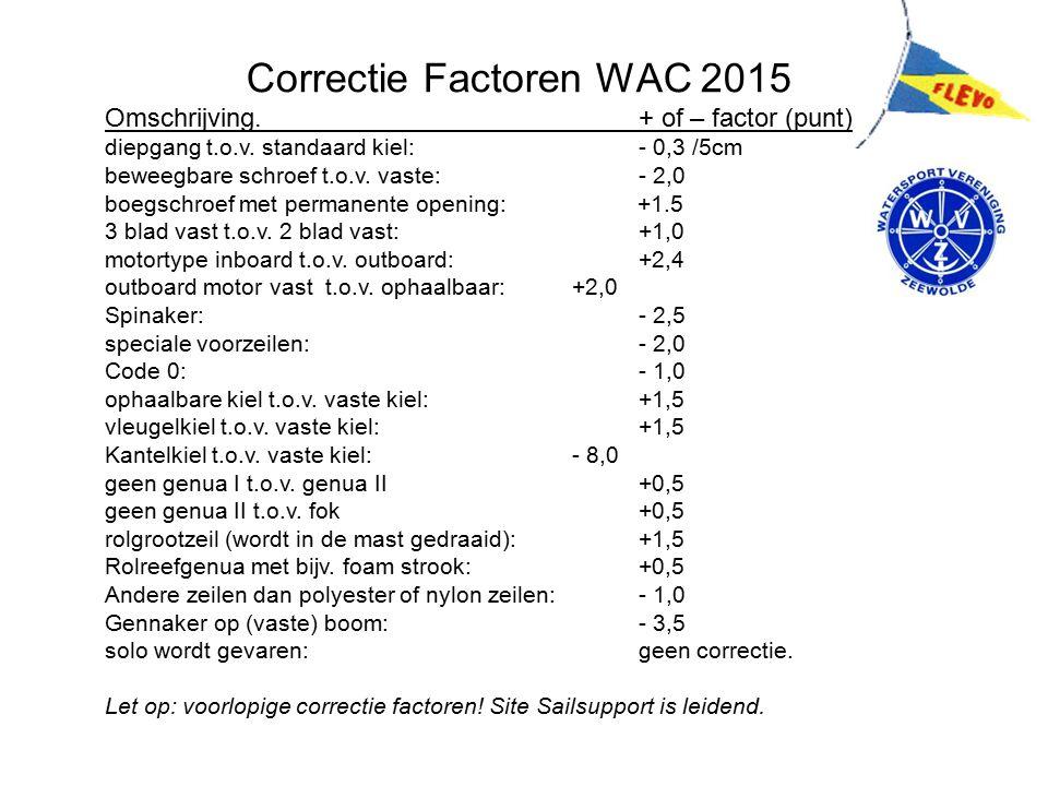 Correctie Factoren WAC 2015 Omschrijving.+ of – factor (punt) diepgang t.o.v. standaard kiel: - 0,3 /5cm beweegbare schroef t.o.v. vaste: - 2,0 boegsc