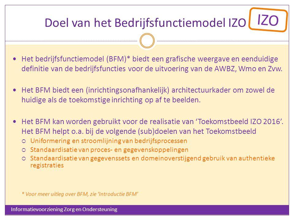 IZO Scope Bedrijfsfunctiemodel IZO Het BFM omvat alle primaire bedrijfsfuncties die nodig zijn voor de volledige ketens voor uitvoering van AWBZ, Wmo en Zvw.