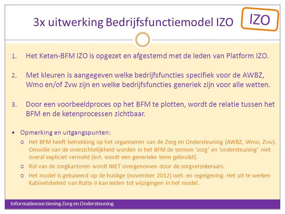 IZO Informatievoorziening Zorg en Ondersteuning 3x uitwerking Bedrijfsfunctiemodel IZO 1. Het Keten-BFM IZO is opgezet en afgestemd met de leden van P
